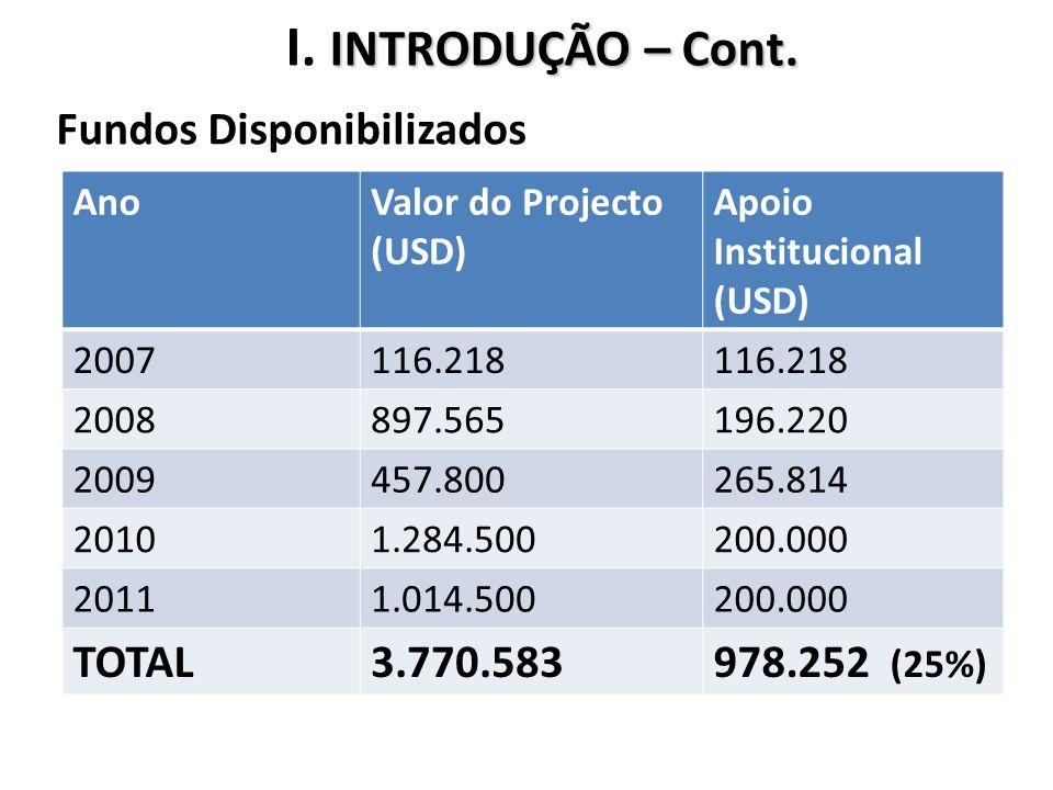 I. INTRODUÇÃO – Cont. Fundos Disponibilizados TOTAL 3.770.583
