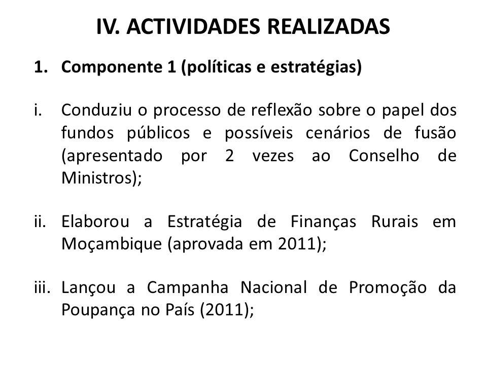 IV. ACTIVIDADES REALIZADAS