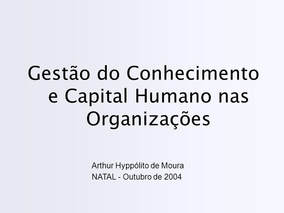 Gestão do Conhecimento e Capital Humano nas Organizações