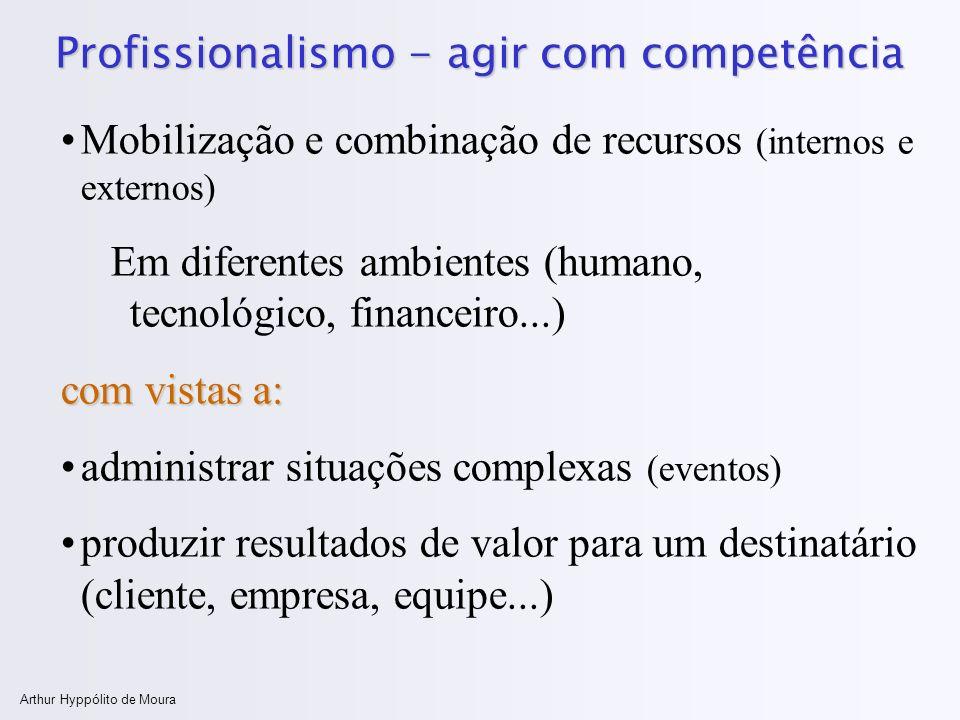 Profissionalismo - agir com competência