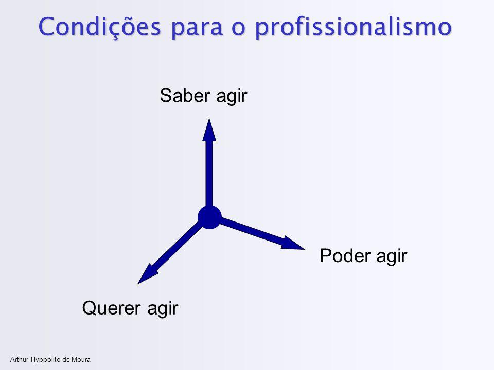 Condições para o profissionalismo