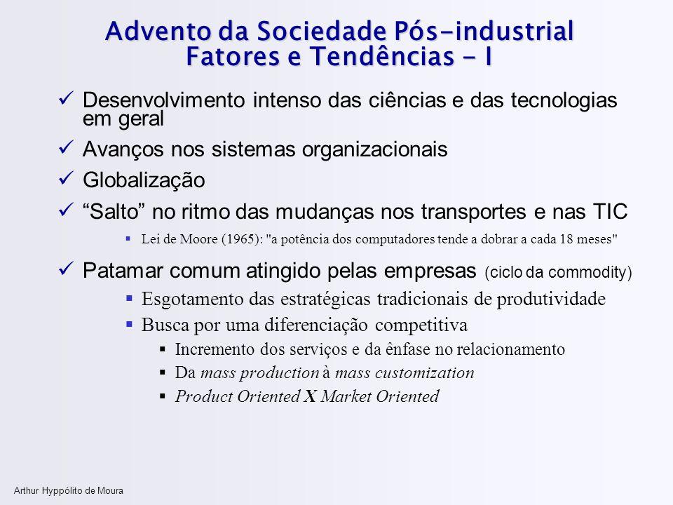 Advento da Sociedade Pós-industrial Fatores e Tendências - I