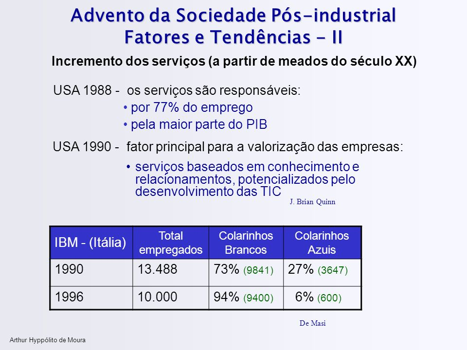 Advento da Sociedade Pós-industrial Fatores e Tendências - II
