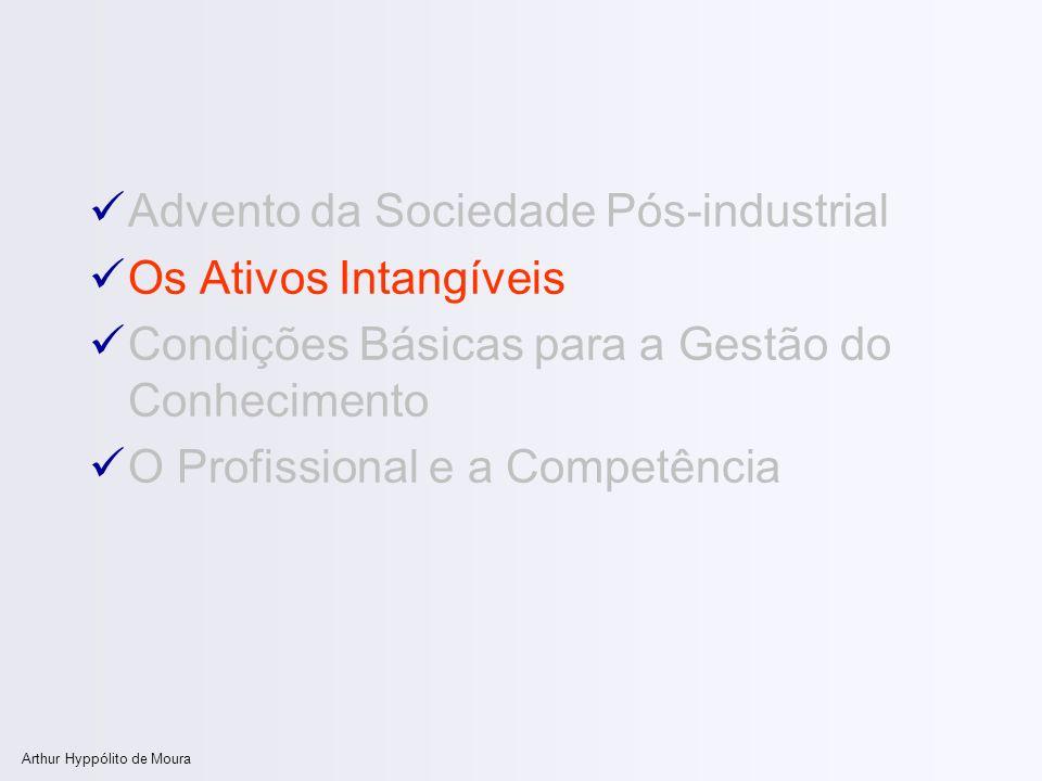 Advento da Sociedade Pós-industrial