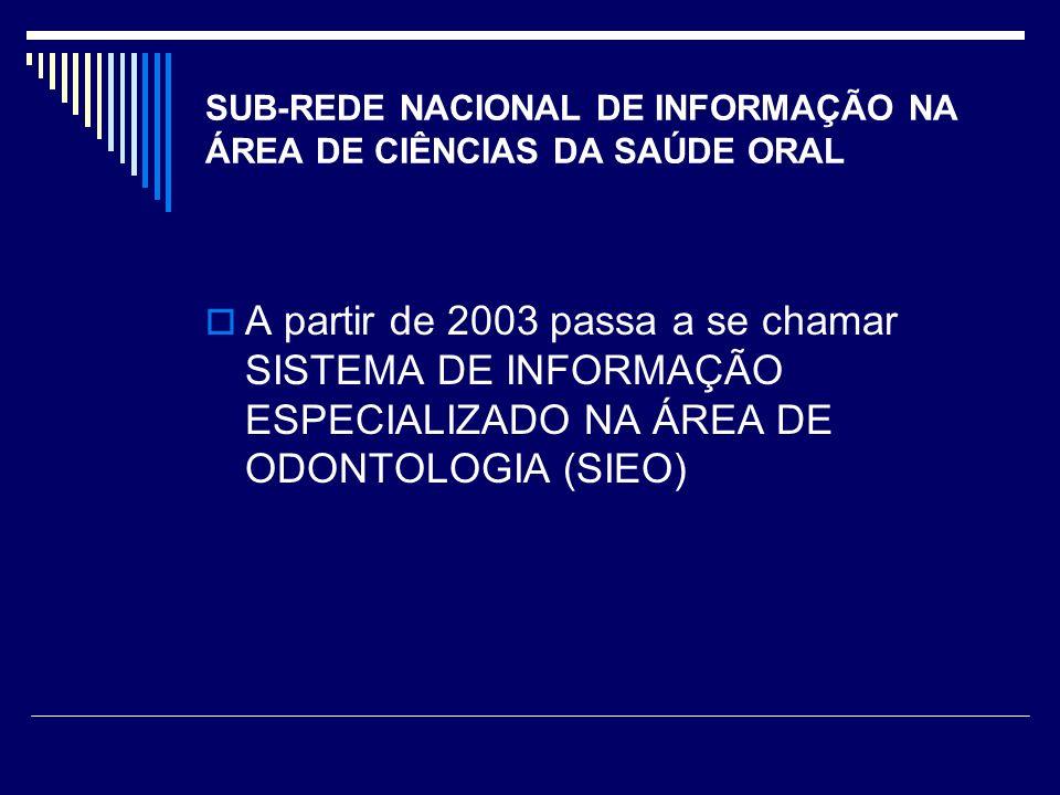 SUB-REDE NACIONAL DE INFORMAÇÃO NA ÁREA DE CIÊNCIAS DA SAÚDE ORAL