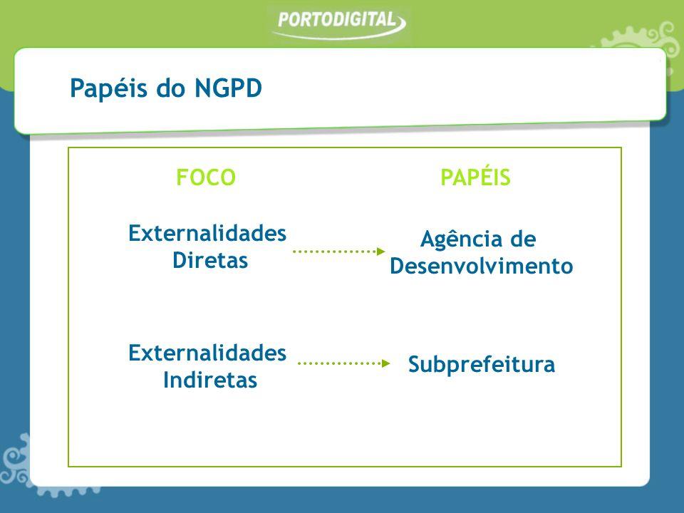 Papéis do NGPD FOCO PAPÉIS Externalidades Diretas Agência de