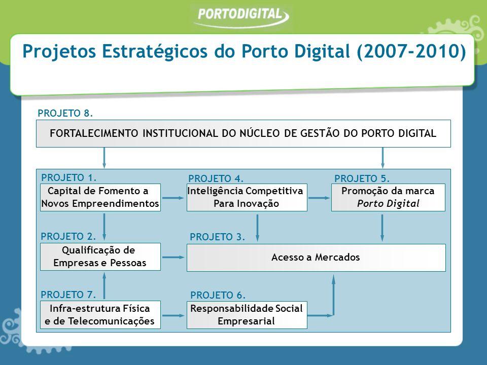 Projetos Estratégicos do Porto Digital (2007-2010)