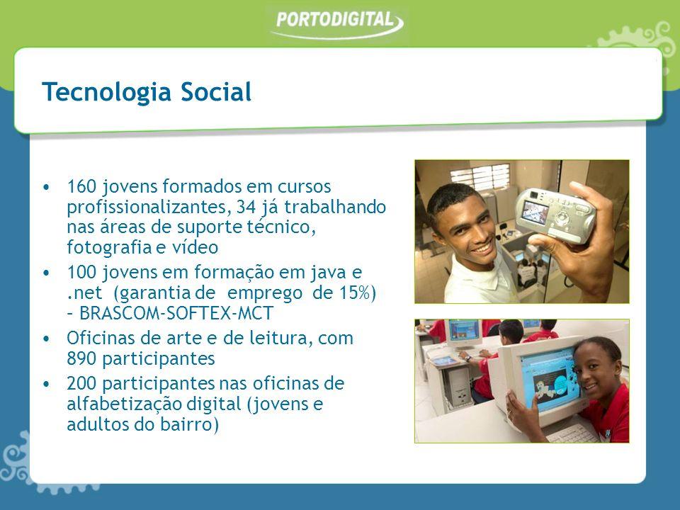 Tecnologia Social 160 jovens formados em cursos profissionalizantes, 34 já trabalhando nas áreas de suporte técnico, fotografia e vídeo.
