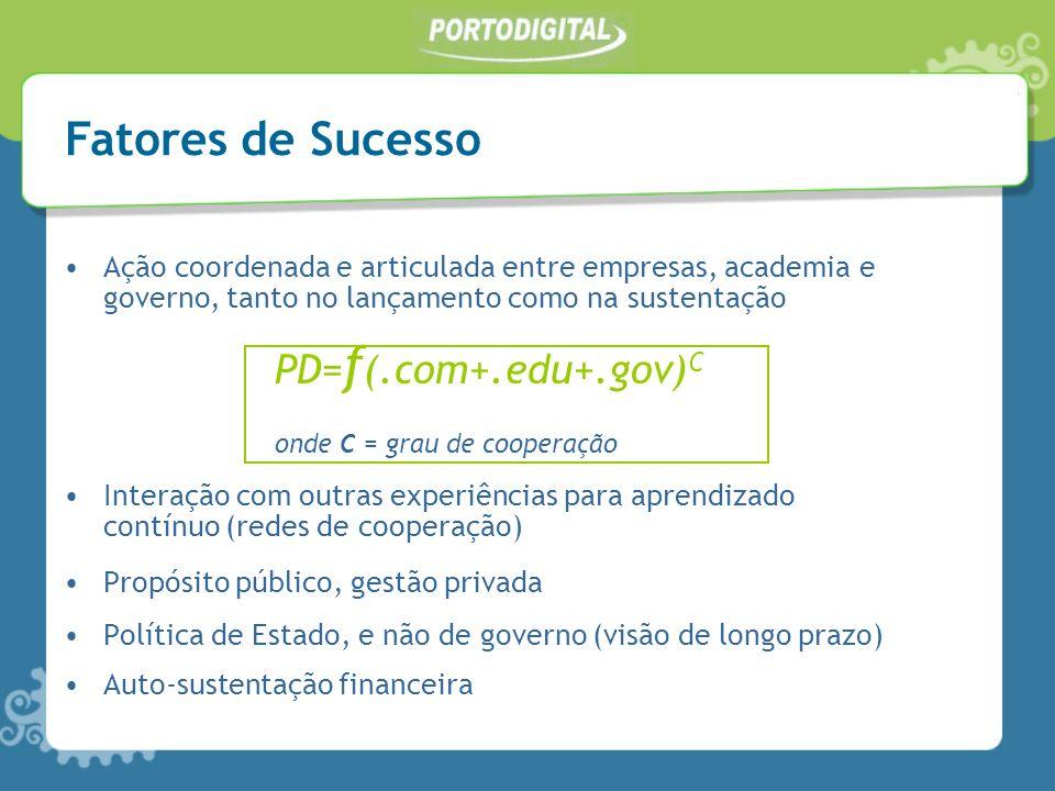 Fatores de Sucesso PD=f(.com+.edu+.gov)C onde C = grau de cooperação