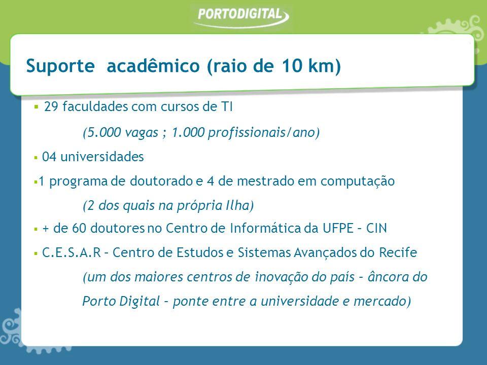 Suporte acadêmico (raio de 10 km)