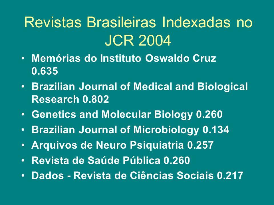 Revistas Brasileiras Indexadas no JCR 2004