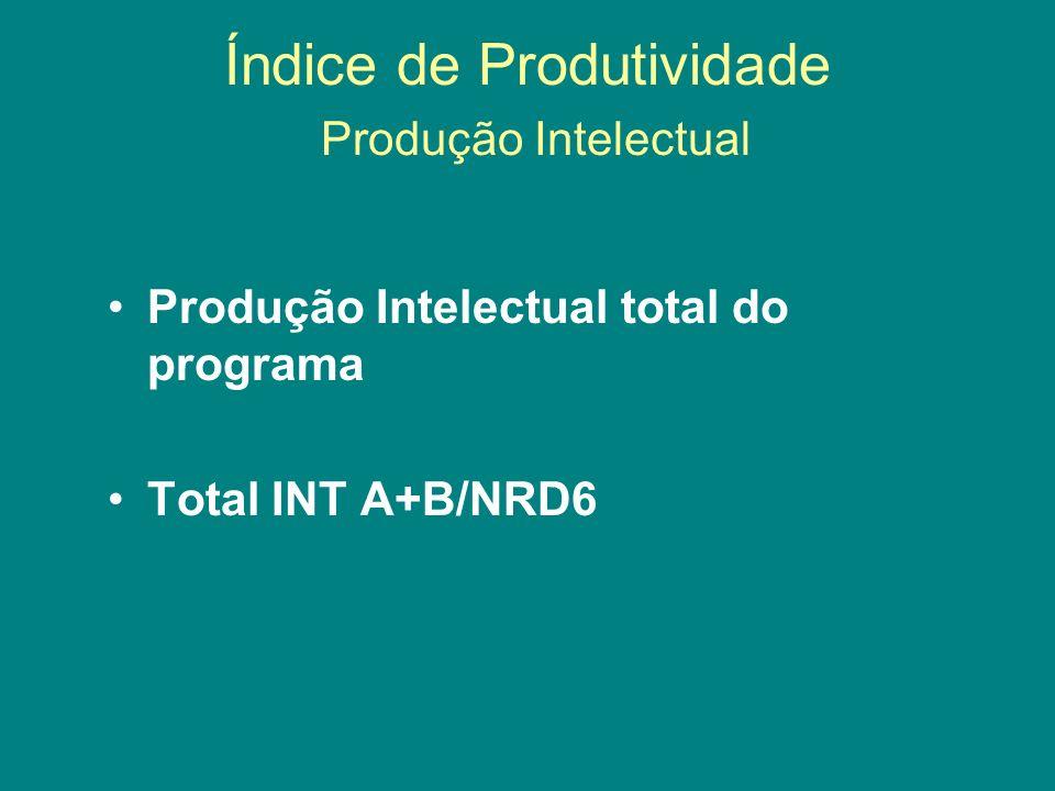Índice de Produtividade Produção Intelectual