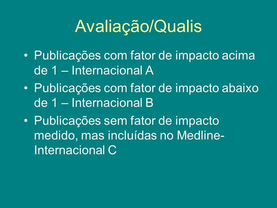 Avaliação/Qualis Publicações com fator de impacto acima de 1 – Internacional A. Publicações com fator de impacto abaixo de 1 – Internacional B.