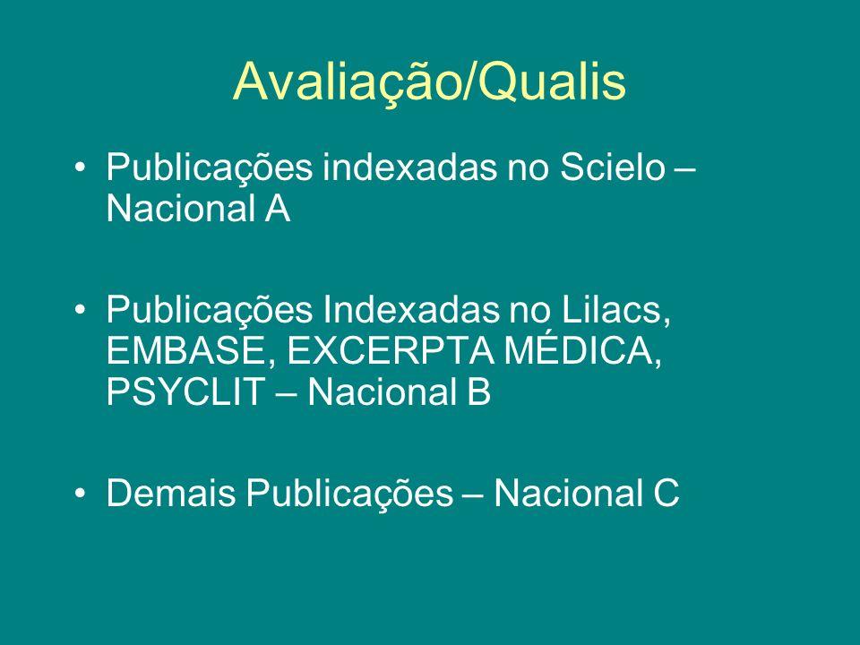 Avaliação/Qualis Publicações indexadas no Scielo – Nacional A