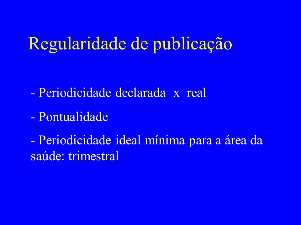 Regularidade de publicação