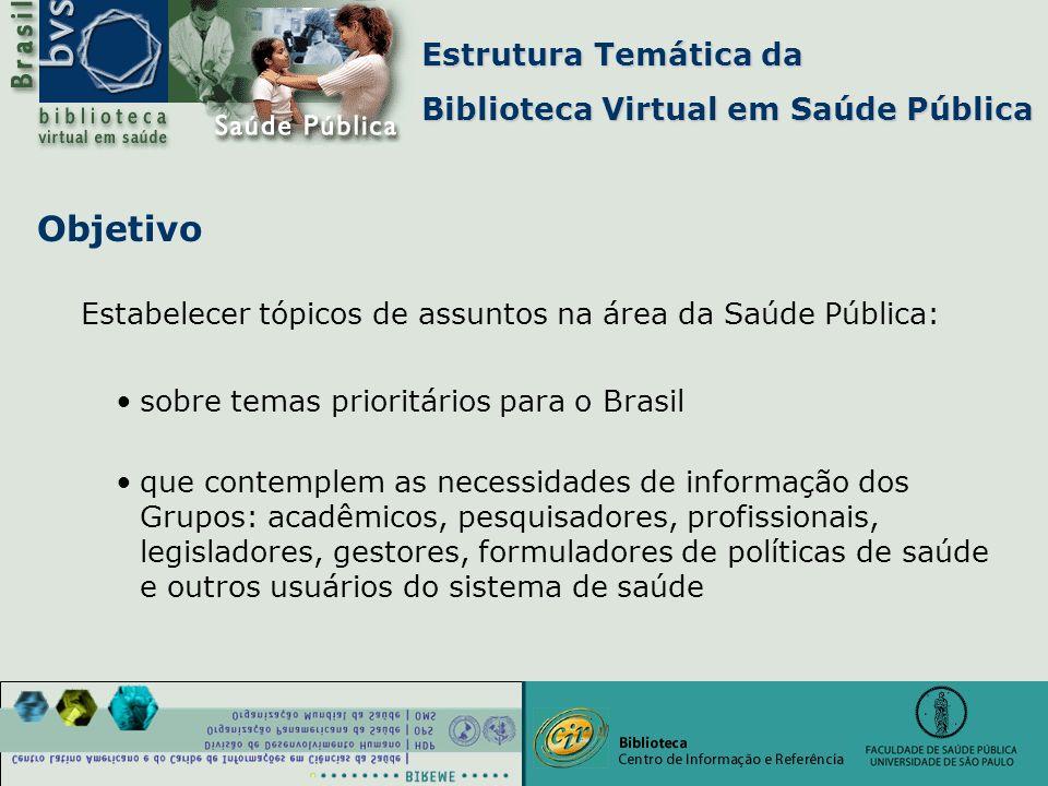 Objetivo Estrutura Temática da Biblioteca Virtual em Saúde Pública