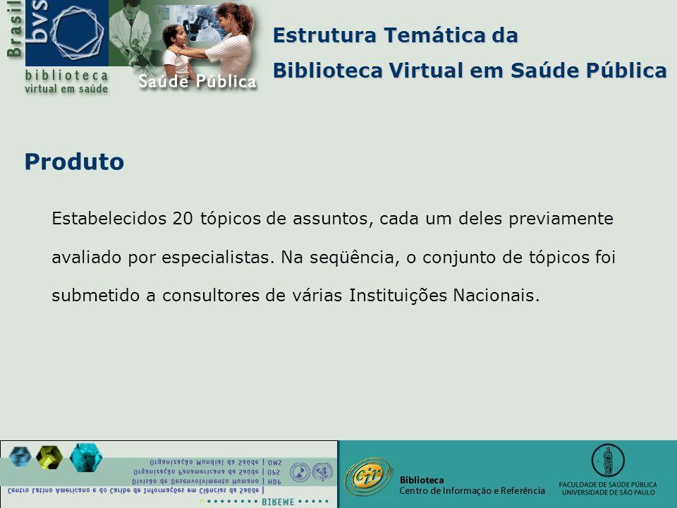 Produto Estrutura Temática da Biblioteca Virtual em Saúde Pública