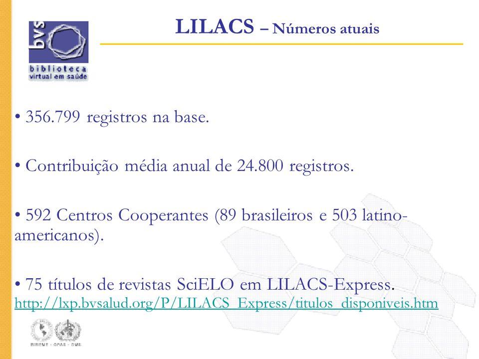 LILACS – Números atuais