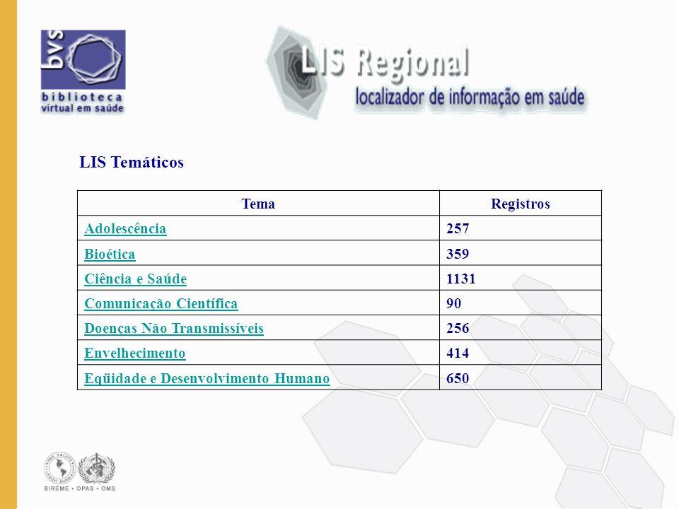 LIS Temáticos Tema Registros Adolescência 257 Bioética 359