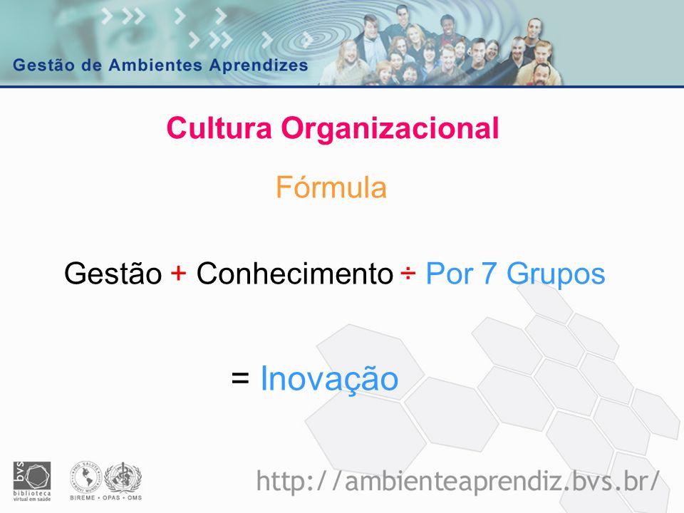 = Inovação Cultura Organizacional Fórmula