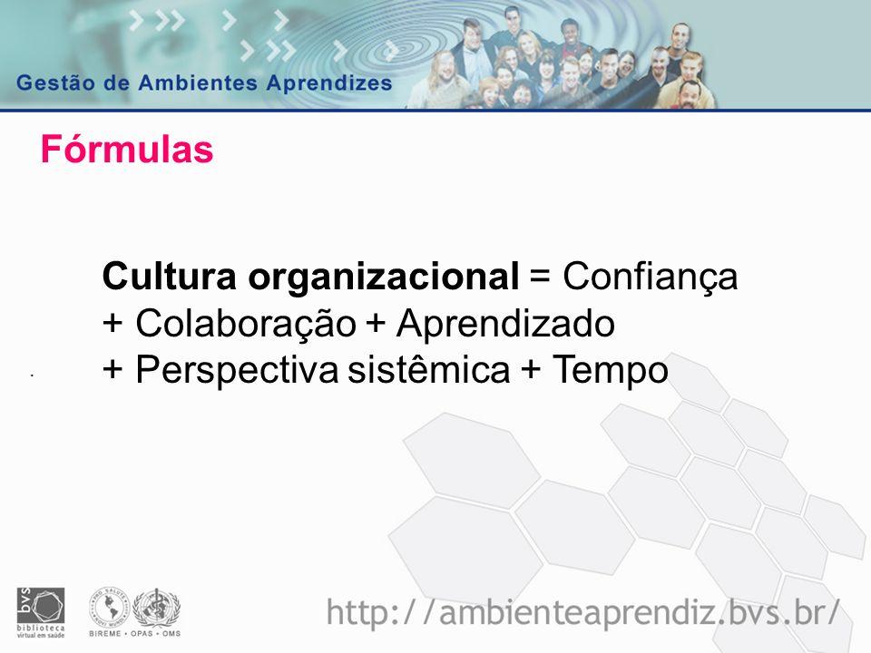 Cultura organizacional = Confiança + Colaboração + Aprendizado