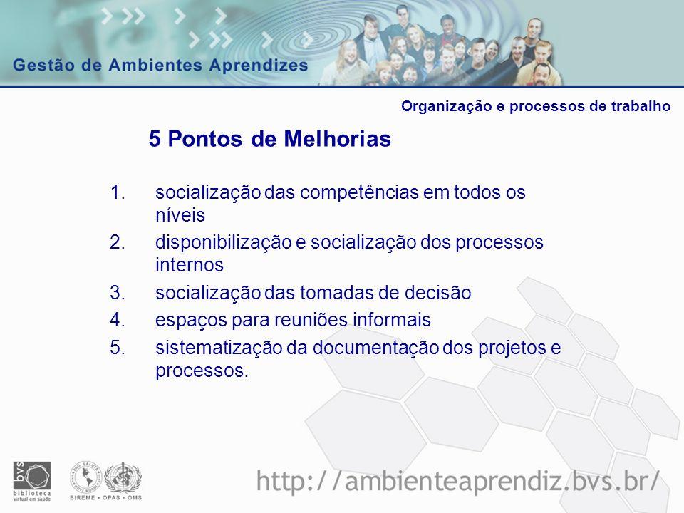 5 Pontos de Melhorias socialização das competências em todos os níveis