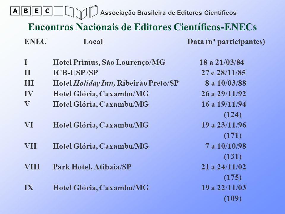 Encontros Nacionais de Editores Científicos-ENECs