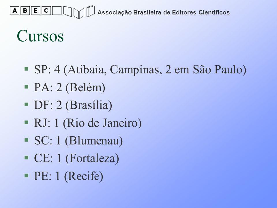 Cursos SP: 4 (Atibaia, Campinas, 2 em São Paulo) PA: 2 (Belém)
