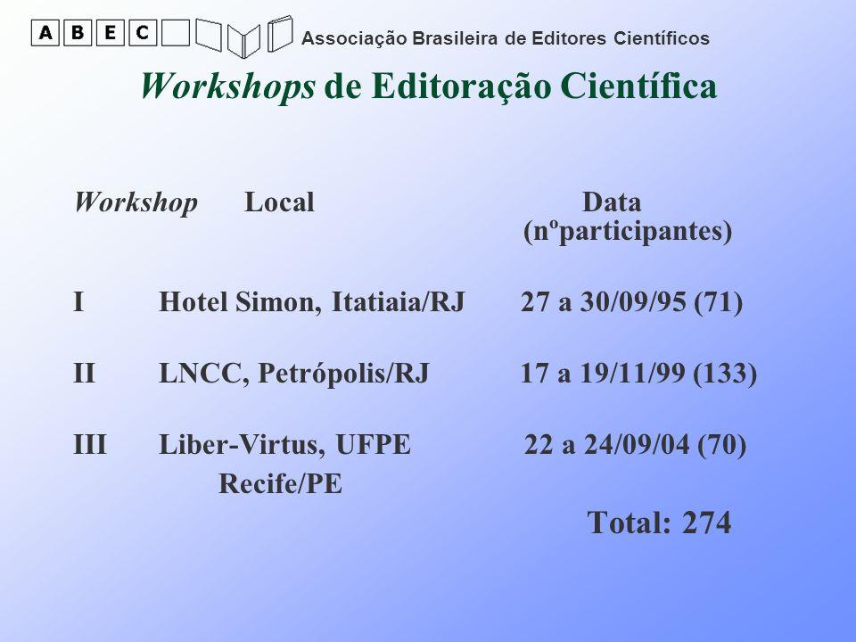 Workshops de Editoração Científica