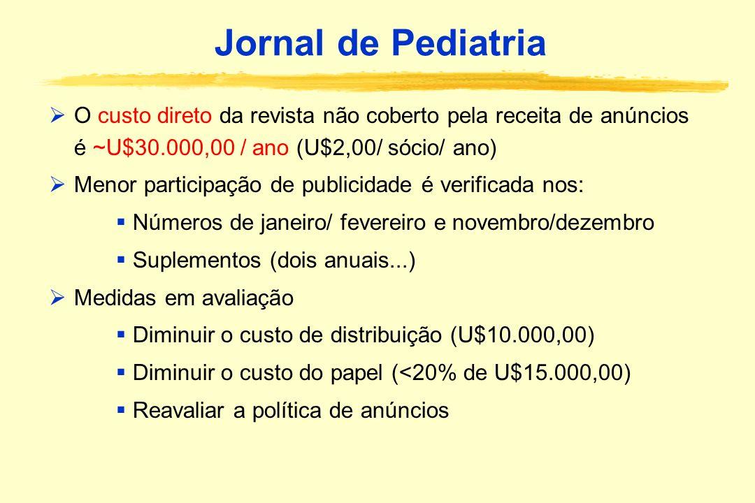 Jornal de Pediatria O custo direto da revista não coberto pela receita de anúncios é ~U$30.000,00 / ano (U$2,00/ sócio/ ano)
