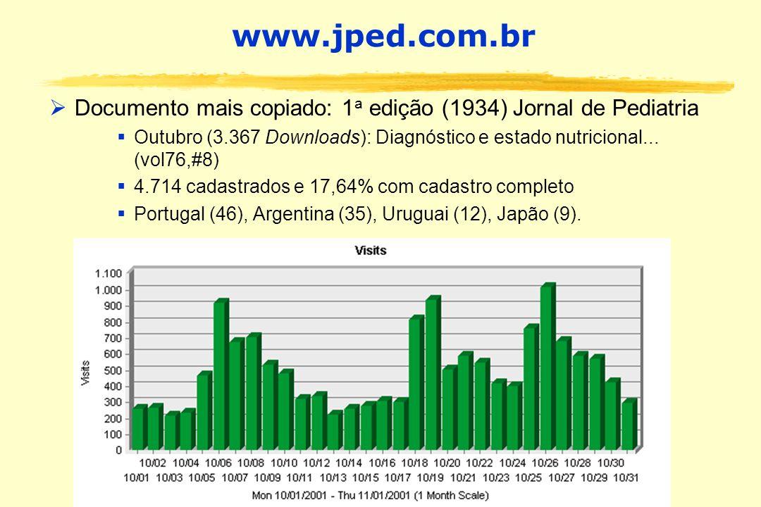 www.jped.com.br Documento mais copiado: 1a edição (1934) Jornal de Pediatria.