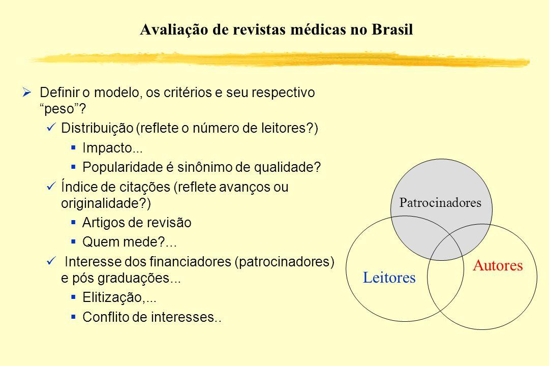 Avaliação de revistas médicas no Brasil