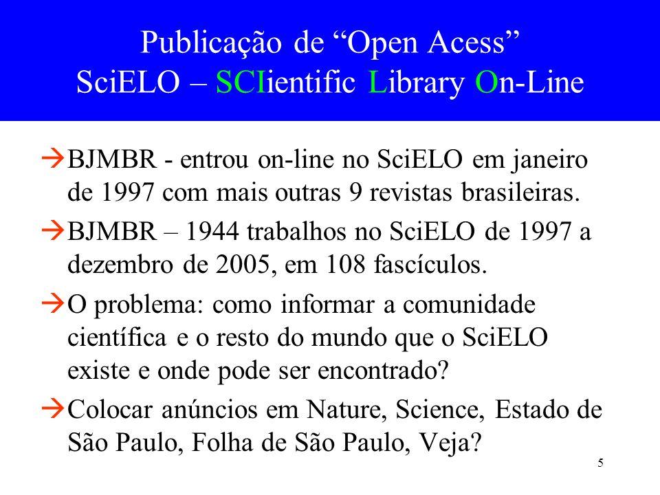Publicação de Open Acess SciELO – SCIientific Library On-Line