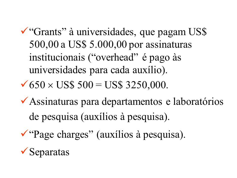 Grants à universidades, que pagam US$ 500,00 a US$ 5