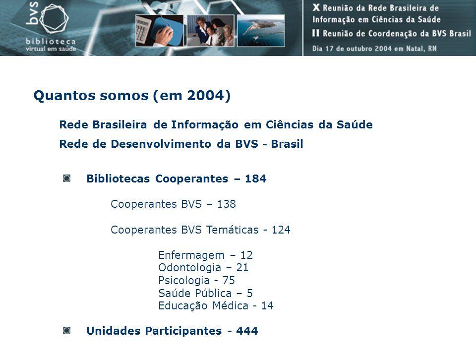 Quantos somos (em 2004) Rede Brasileira de Informação em Ciências da Saúde. Rede de Desenvolvimento da BVS - Brasil.