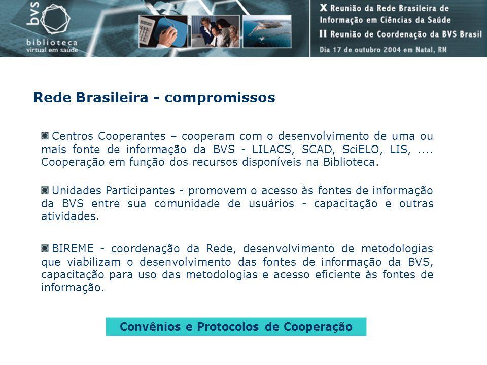 Rede Brasileira - compromissos Convênios e Protocolos de Cooperação