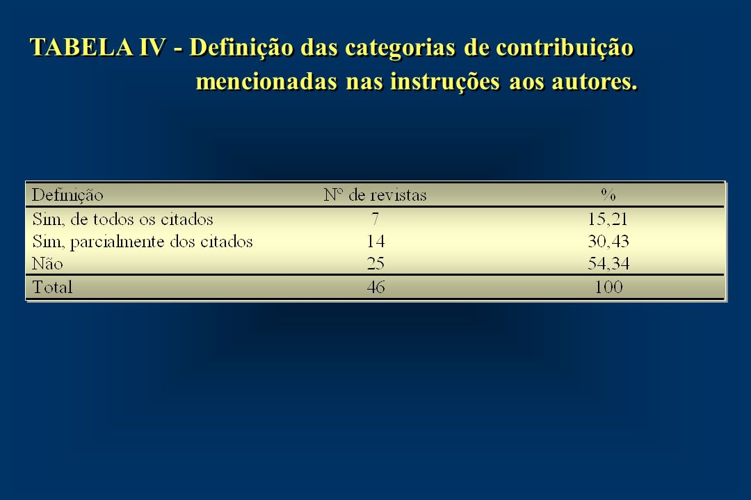 TABELA IV - Definição das categorias de contribuição