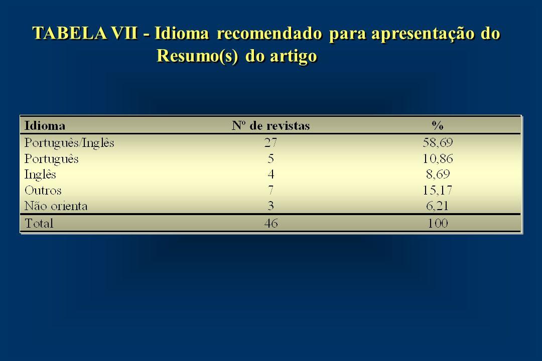 TABELA VII - Idioma recomendado para apresentação do
