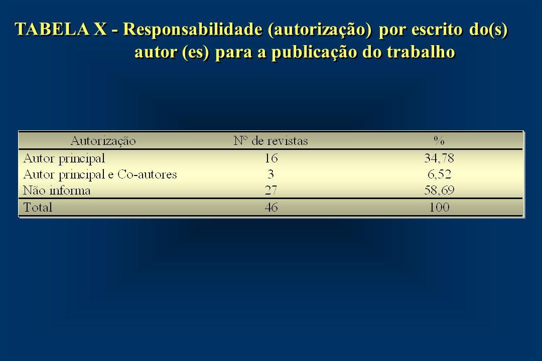 TABELA X - Responsabilidade (autorização) por escrito do(s)