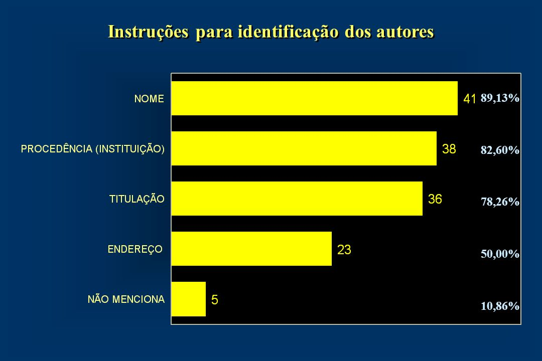 Instruções para identificação dos autores