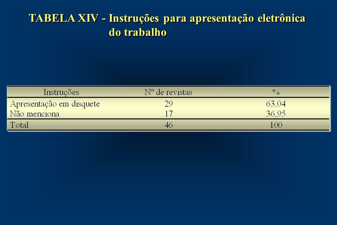 TABELA XIV - Instruções para apresentação eletrônica