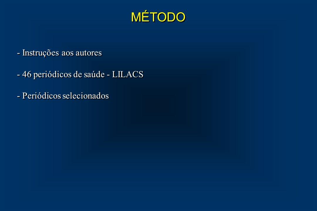 MÉTODO - Instruções aos autores - 46 periódicos de saúde - LILACS