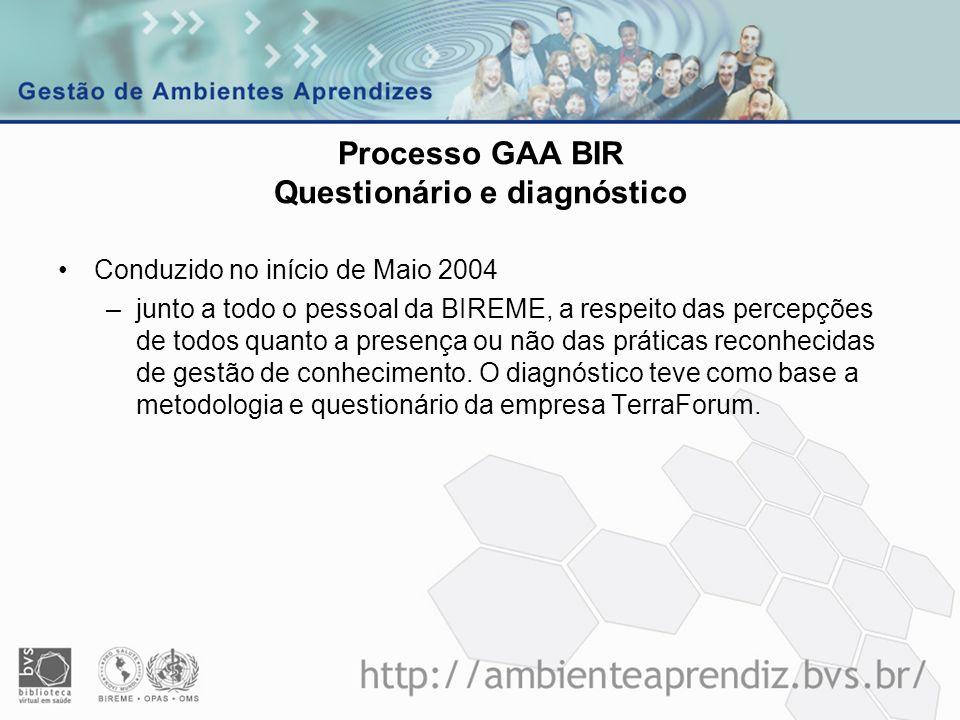 Processo GAA BIR Questionário e diagnóstico