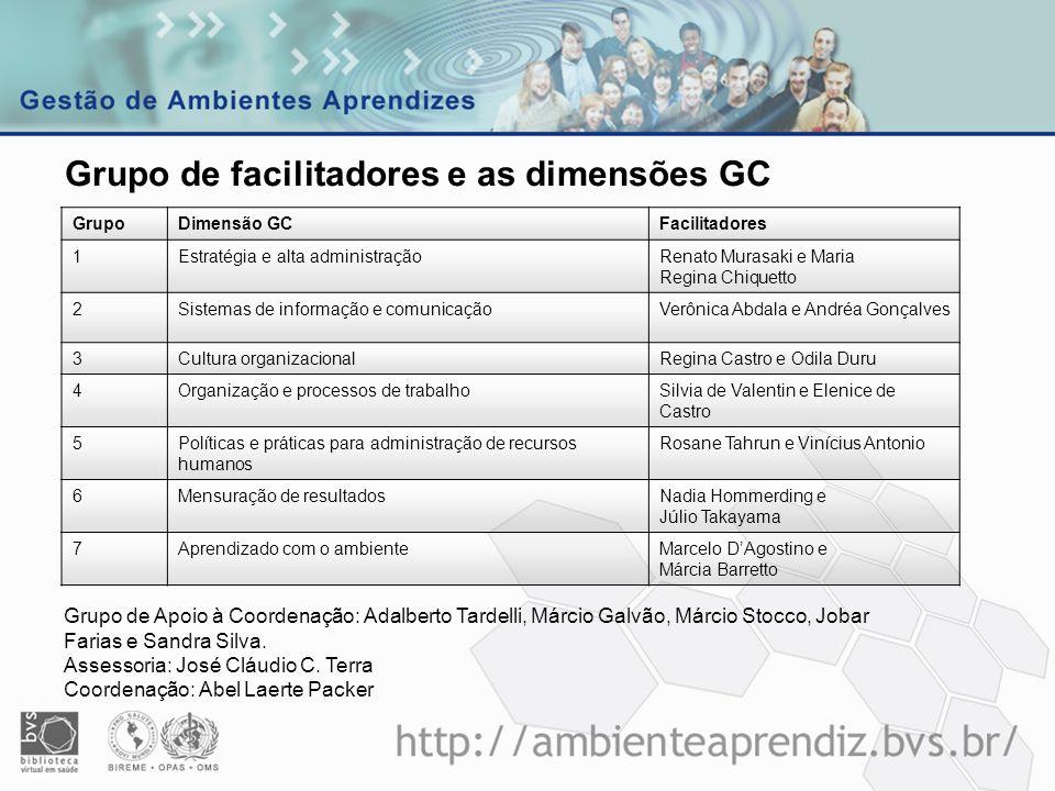 Grupo de facilitadores e as dimensões GC