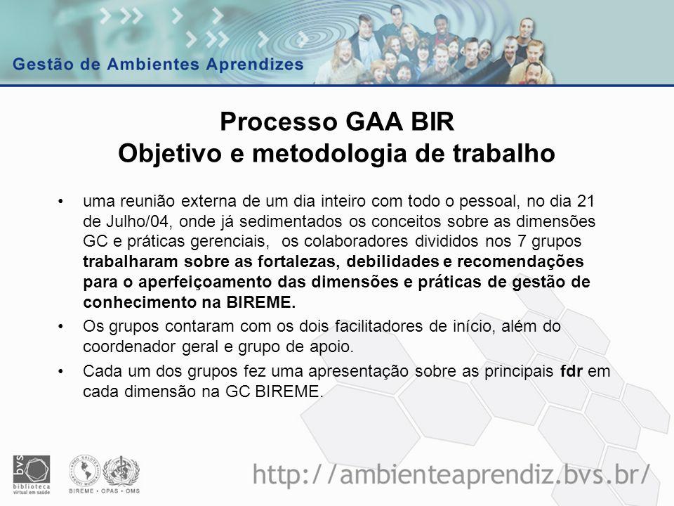Processo GAA BIR Objetivo e metodologia de trabalho