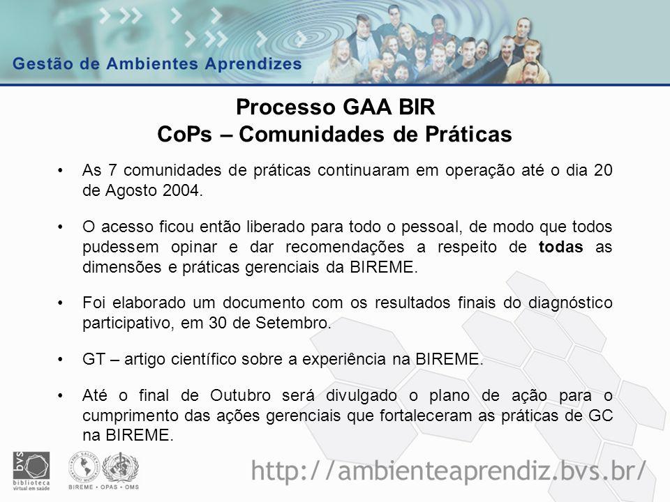 Processo GAA BIR CoPs – Comunidades de Práticas