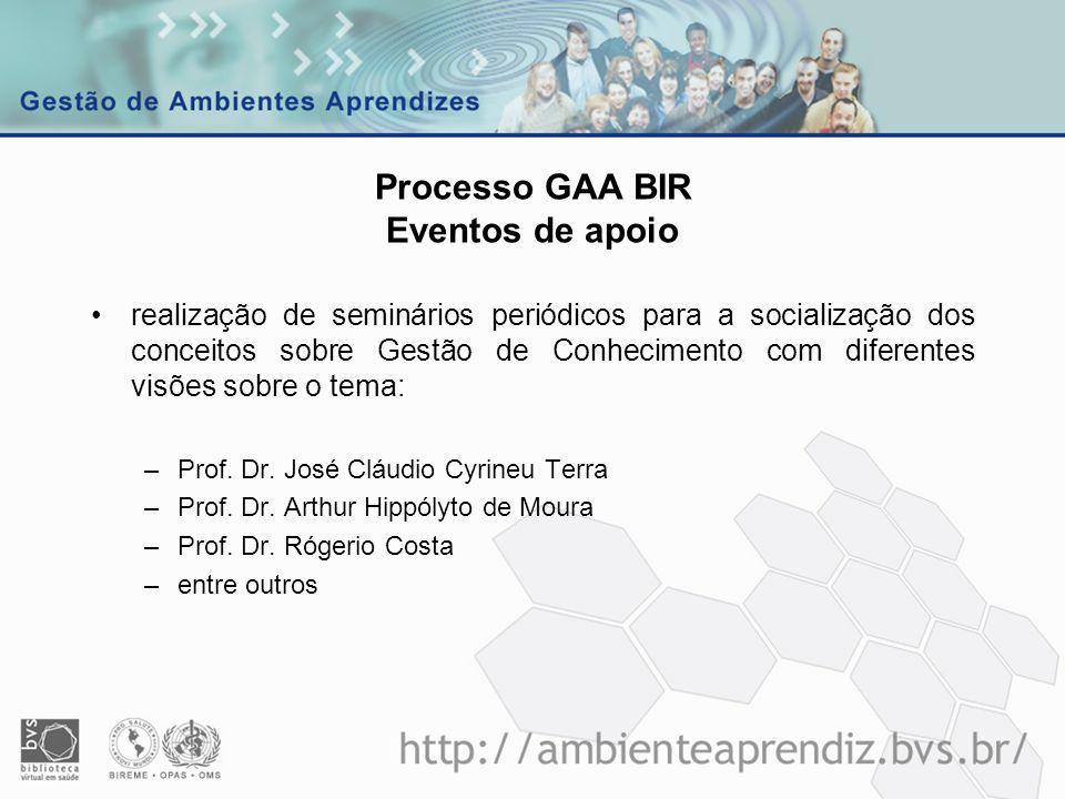 Processo GAA BIR Eventos de apoio