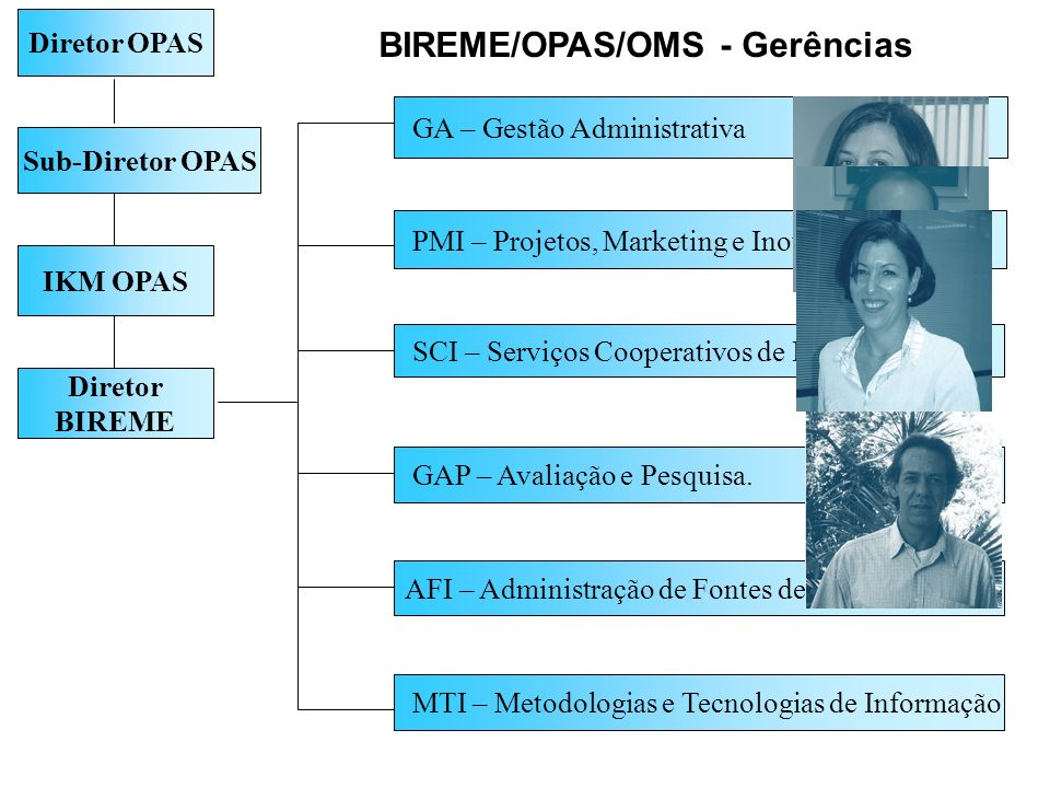 BIREME/OPAS/OMS - Gerências