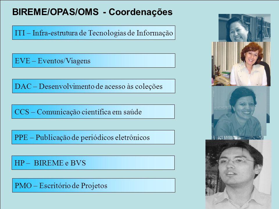 BIREME/OPAS/OMS - Coordenações
