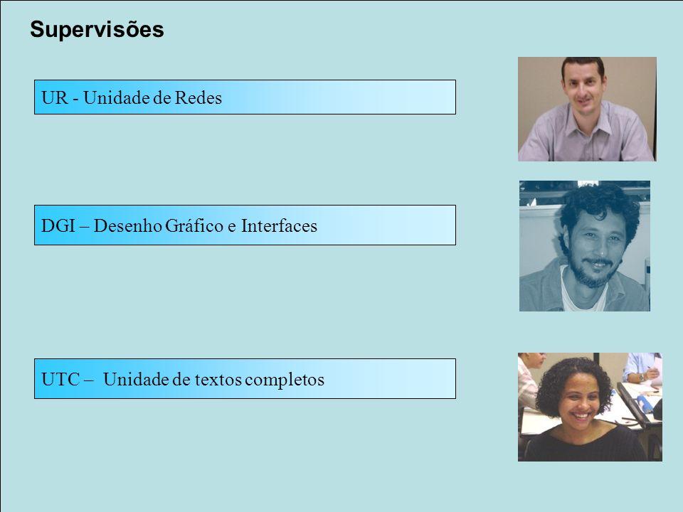 Supervisões UR - Unidade de Redes DGI – Desenho Gráfico e Interfaces